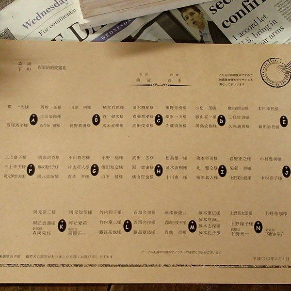 画像4: ラ・メール 結婚式席次表B4(ロールタイプ)(両面印刷込み)
